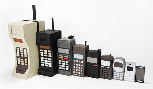 Image result for technological progress