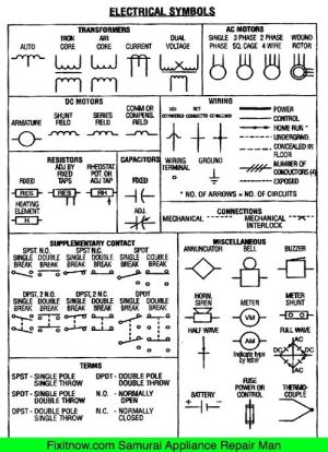 Schematic Symbols Chart | Electrical Symbols on Wiring and