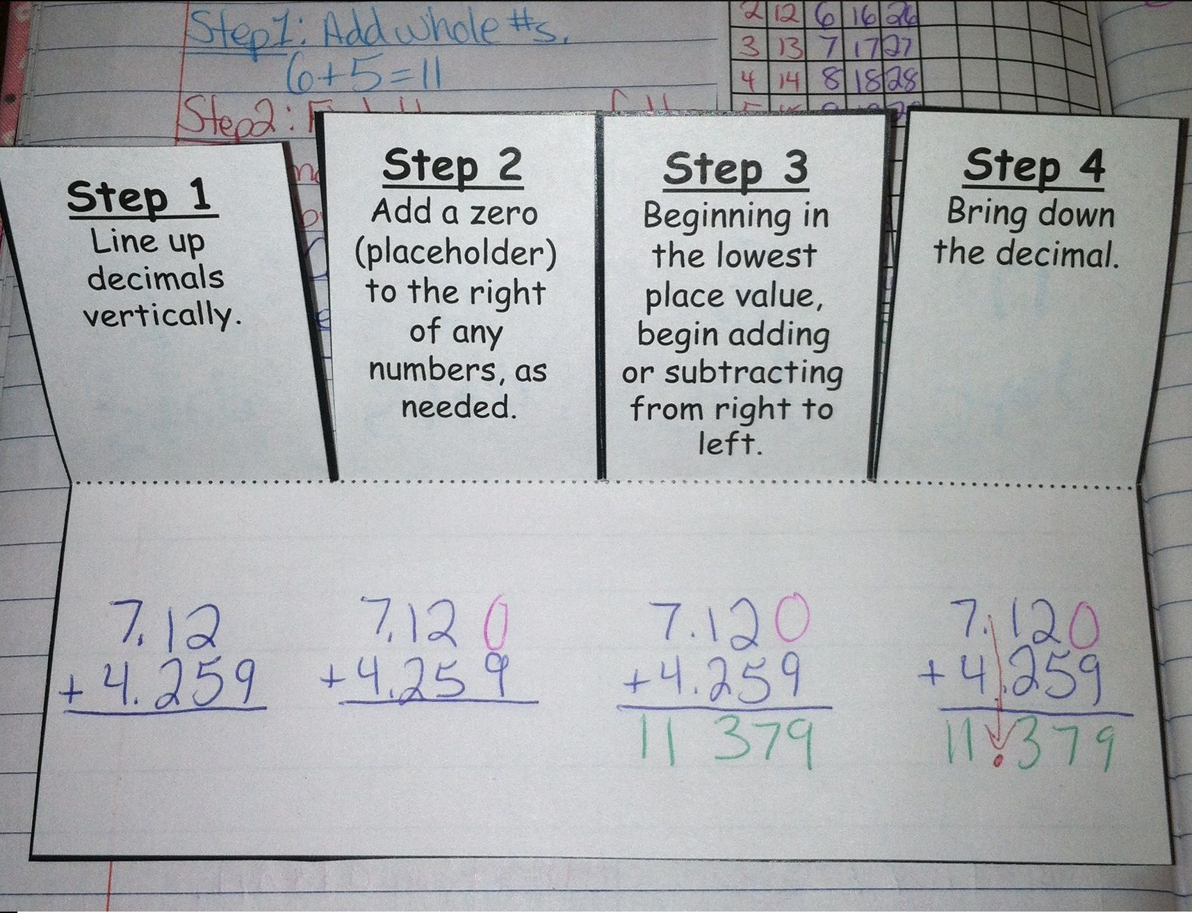 Adding And Subtracting Decimals Worksheets 6th Grade