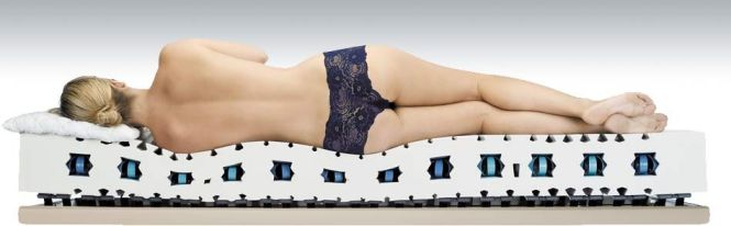 Orthopedic Beds Help Pain Relief