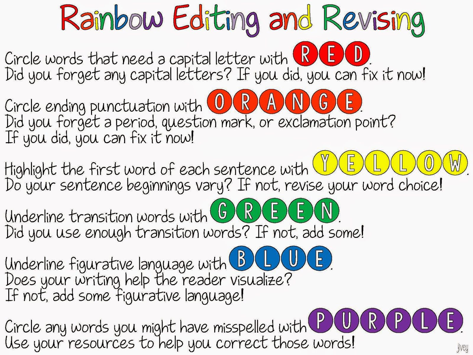 Make Sure Your Students Are Actually Editing And Revising