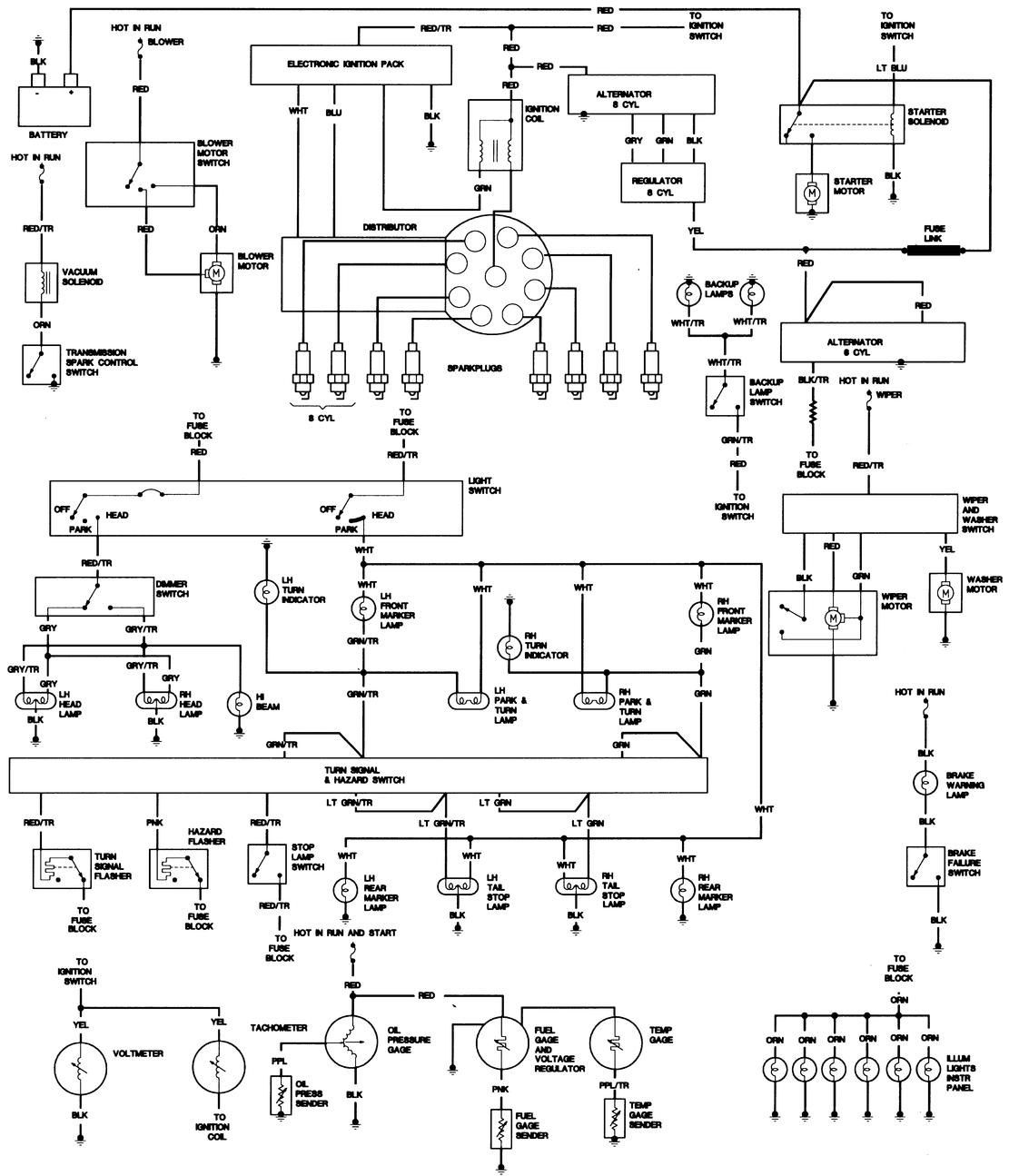 1980 cj5 wiring diagram furthermore jeep cj7 tachometer wiring diagram along with jeep cj5 steering column