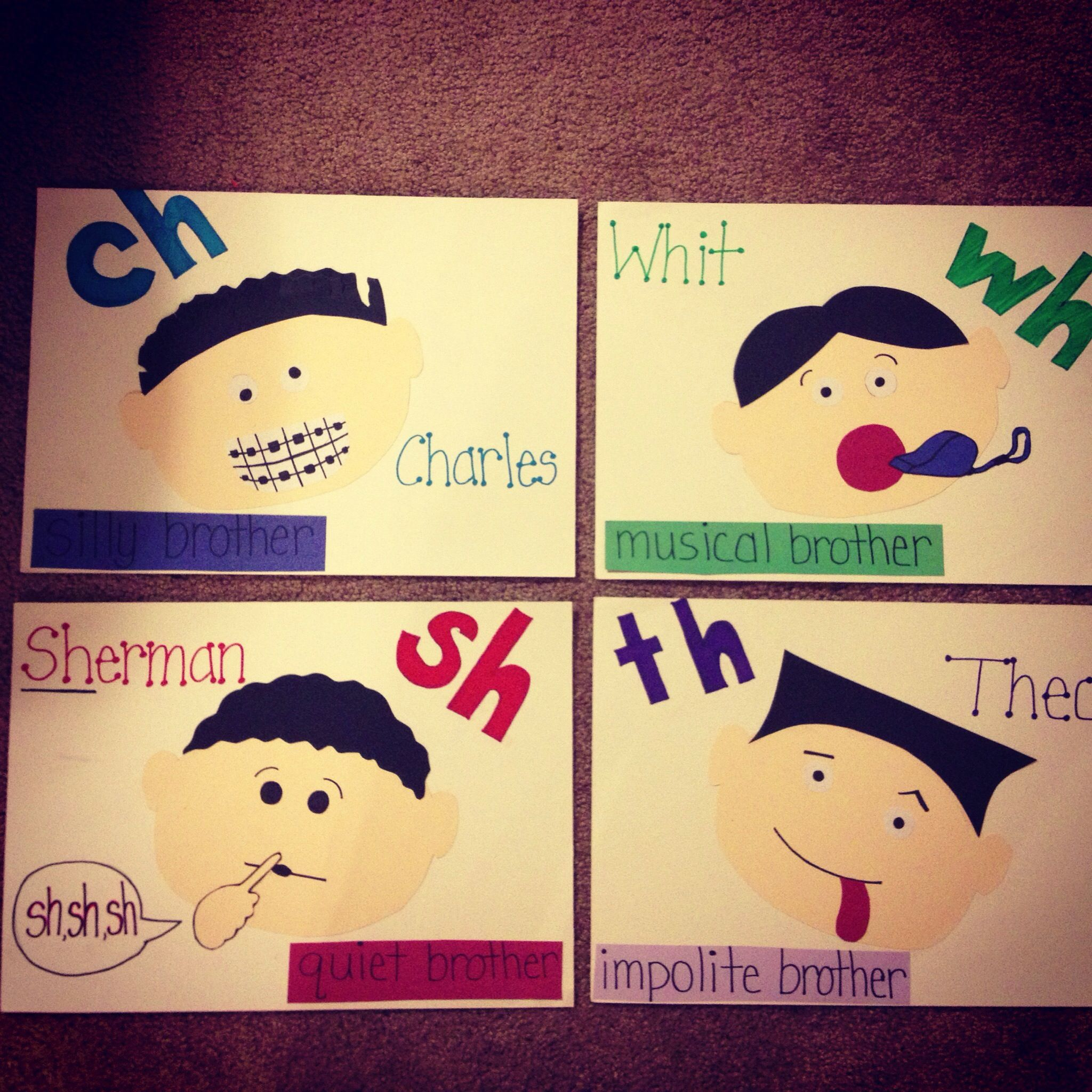 H Brothers Digraph