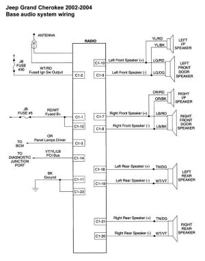 1996 Jeep Grand Cherokee Pcm Wiring Diagram Nilza