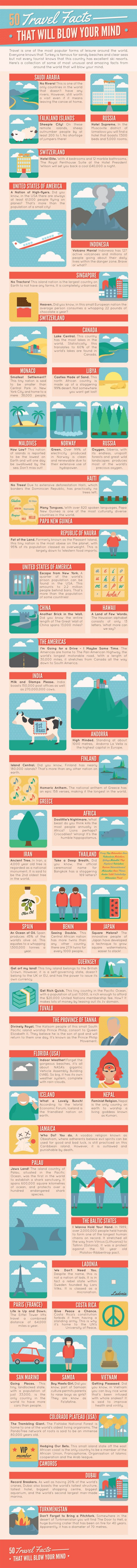 50 Travel Facts That Will Blow Your Mind #infographic