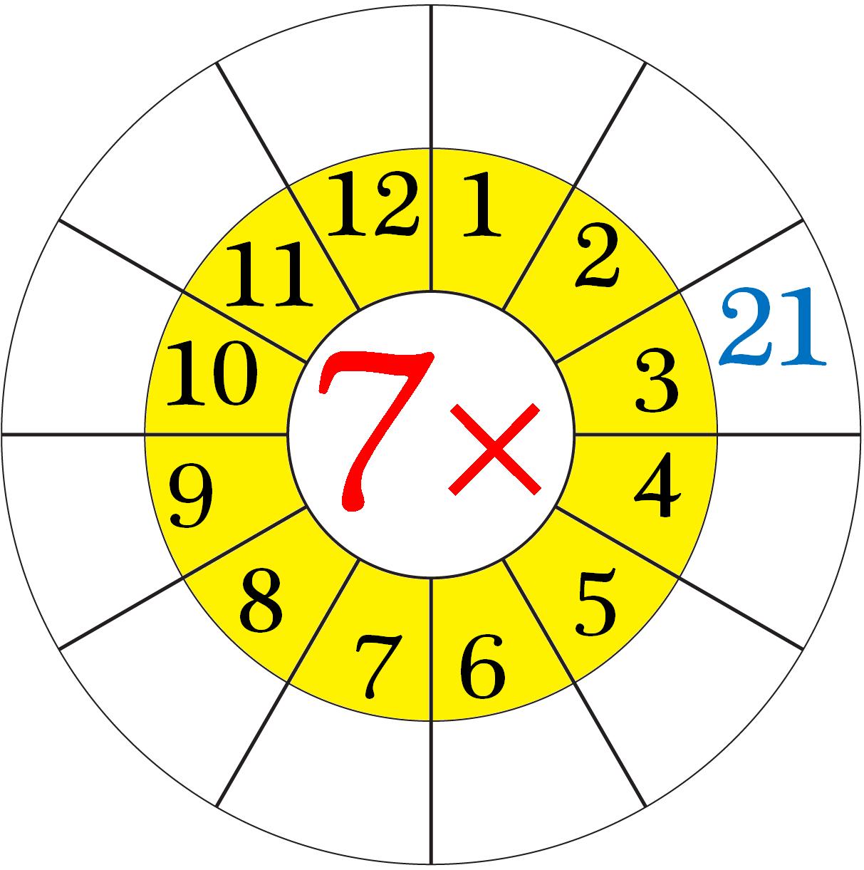 Basic Multiplication Facts Generator