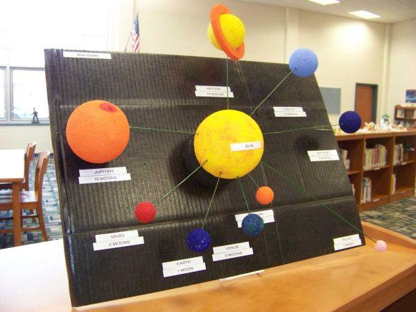 Solar System Project Ideas | 3rd Grade Solar System ...