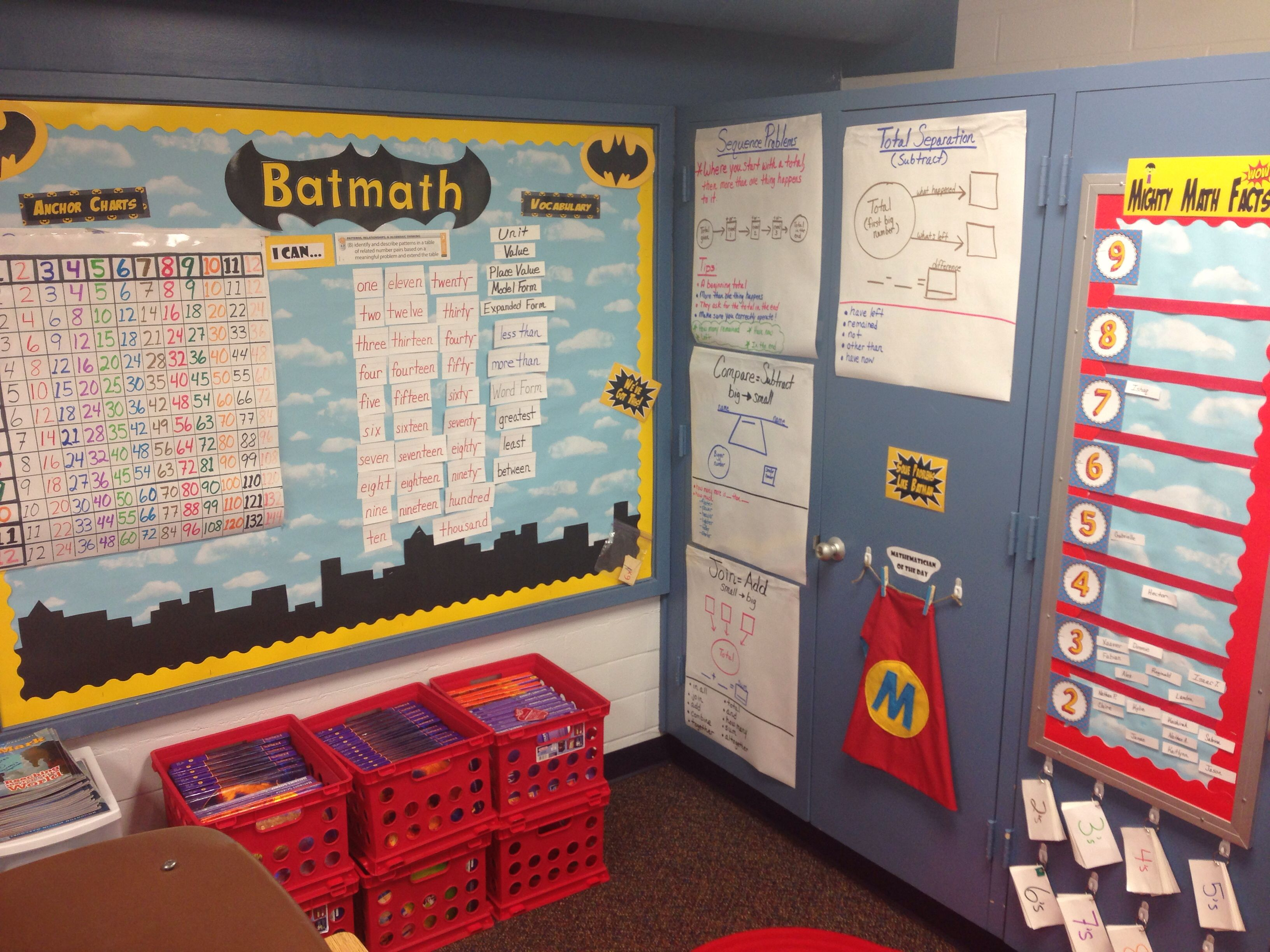The 25 Best Math Superhero Ideas