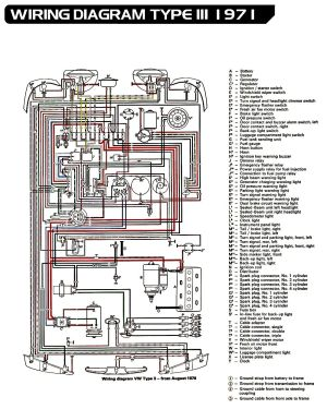 1971 Type 3 VW Wiring Diagramso simple pared to a