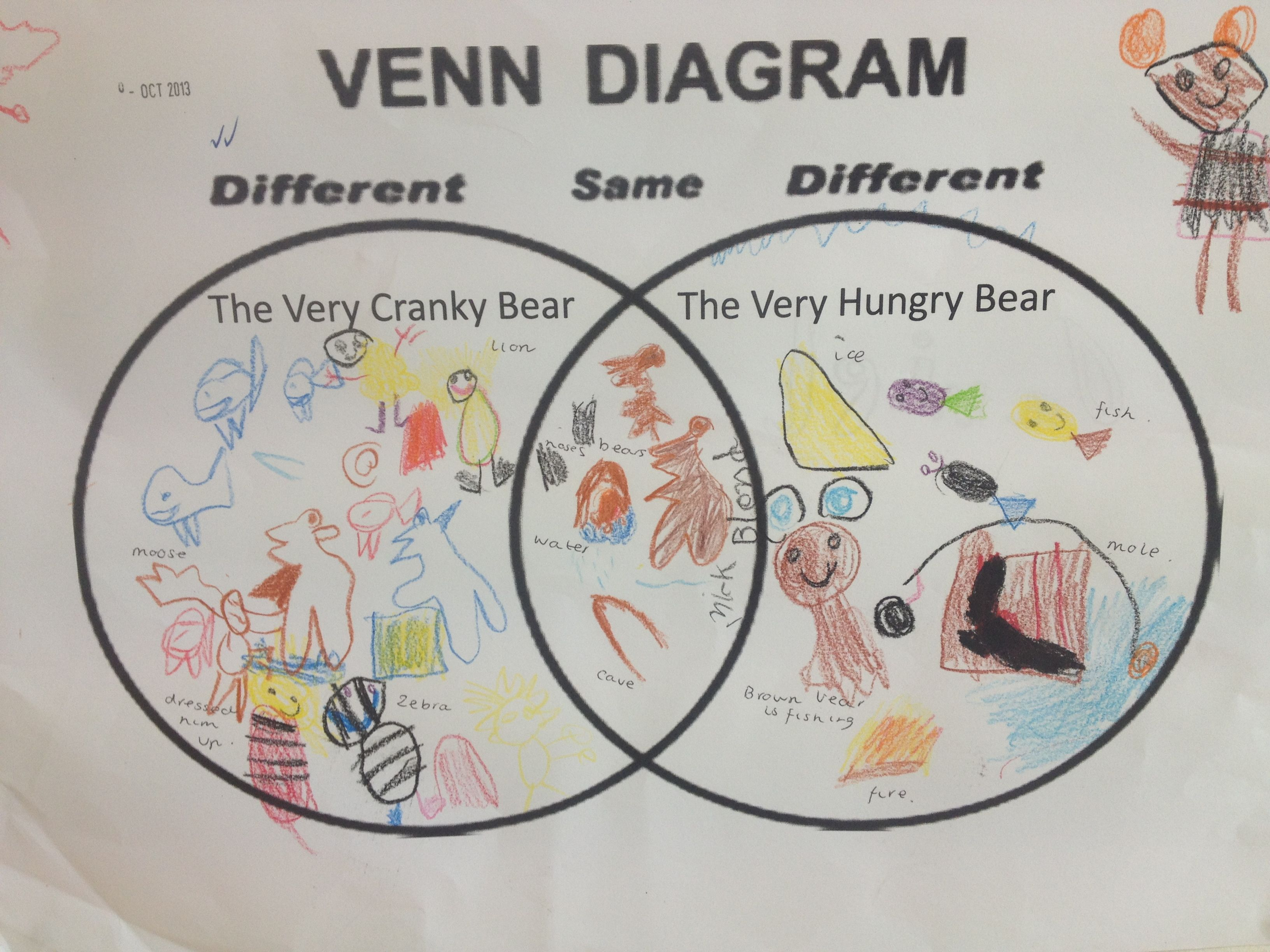 Prep Comprehension Task After Reading The Very Itchy Bear