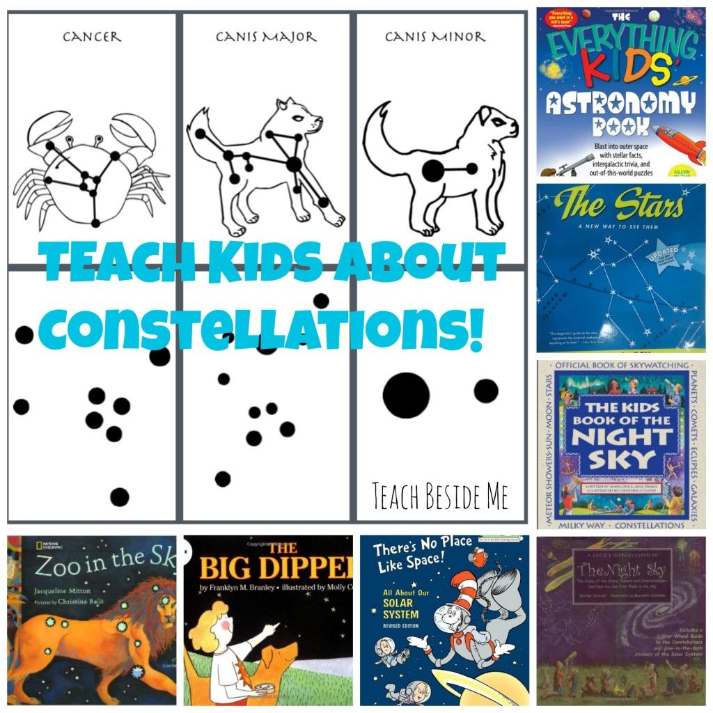 Printable Constellation Cards For Kids
