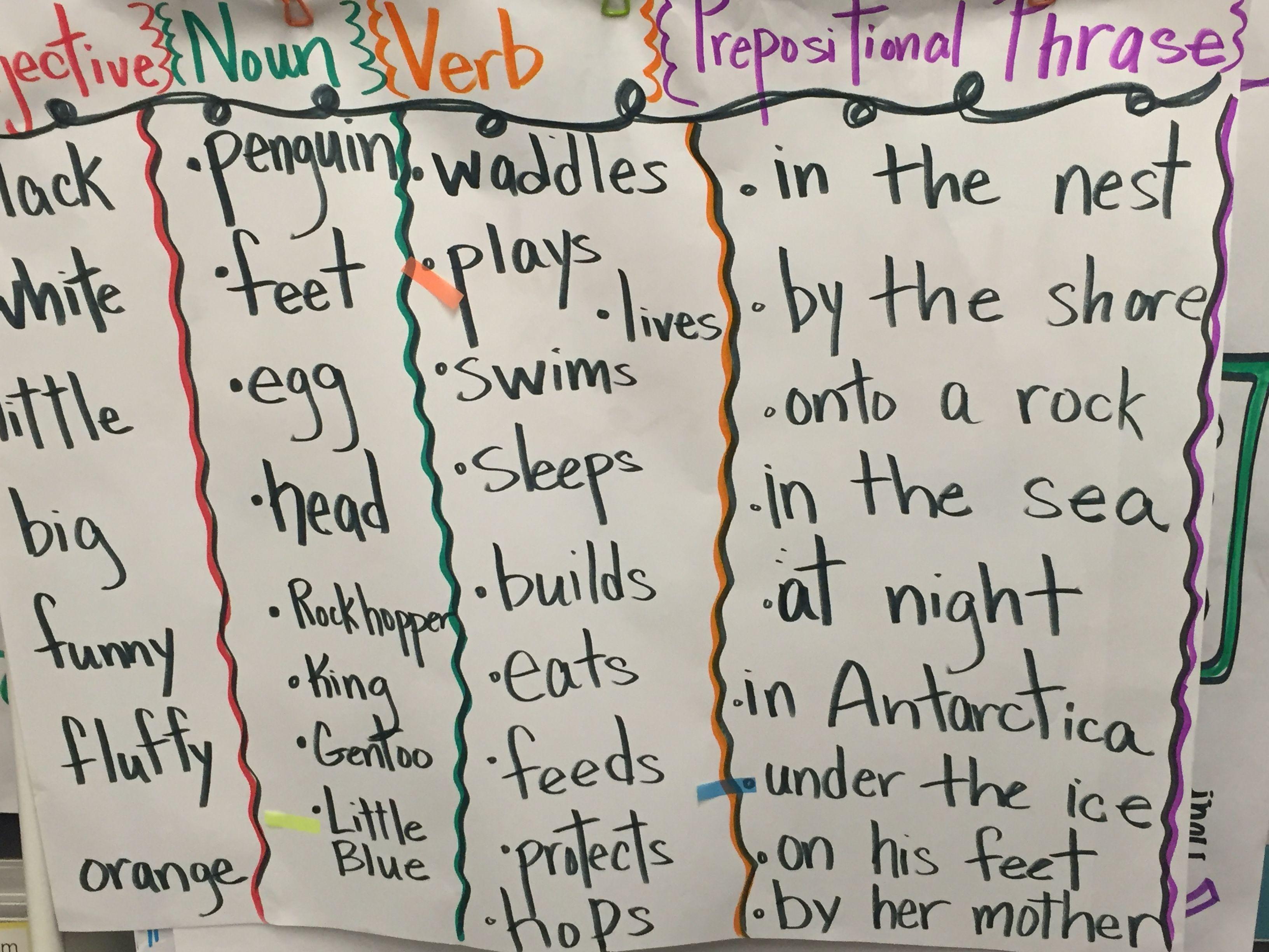 Adjective Noun Verb Prepositional Phrase Glad Sentence Poster