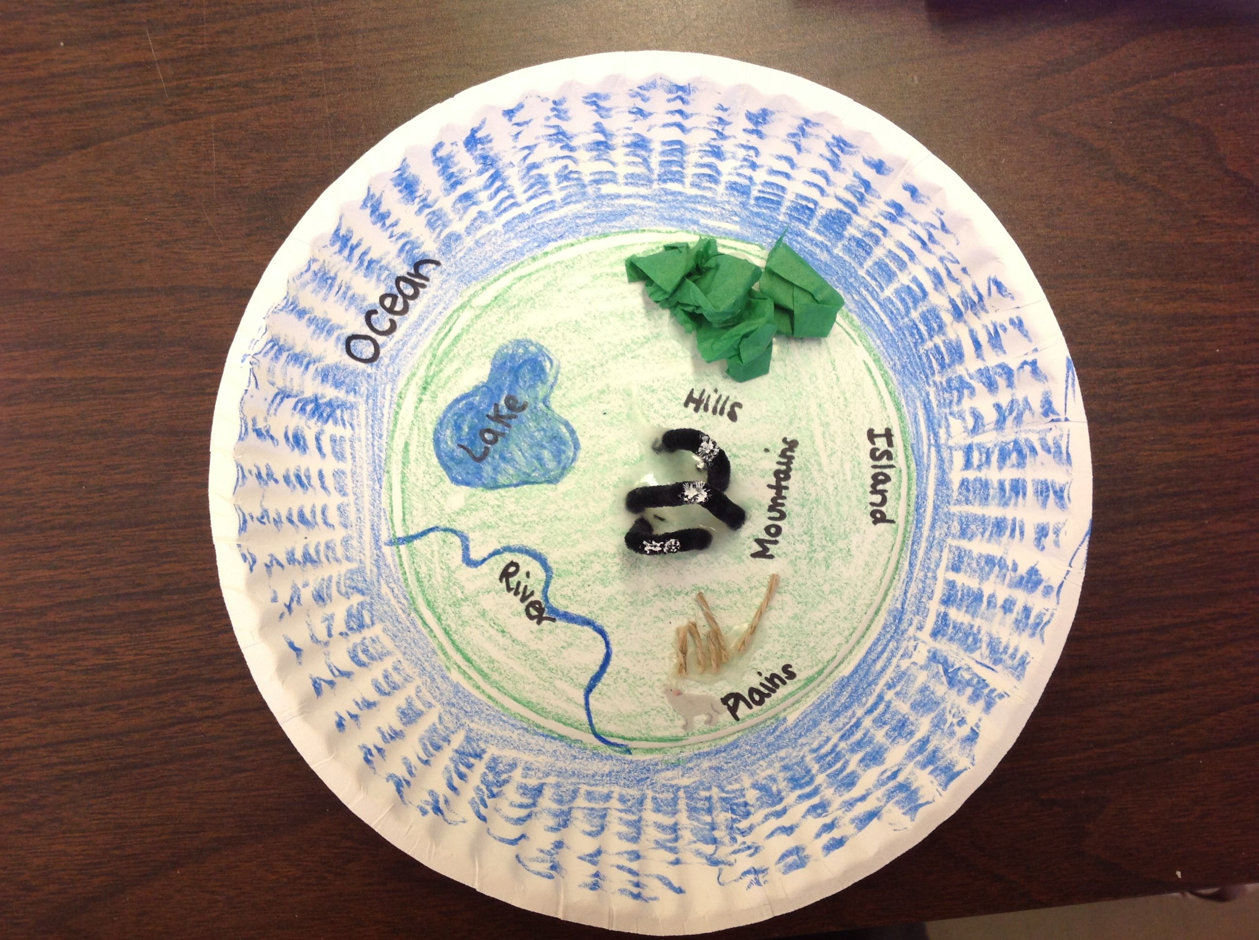 Paper Plate Activity To Teach About Landforms I Did This
