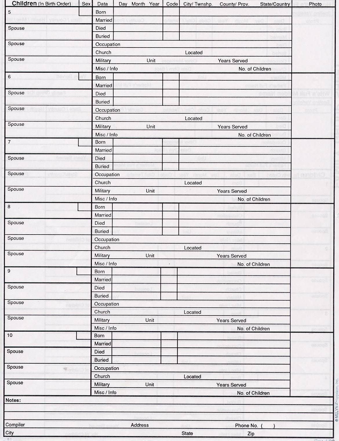 Family Group Sheet No 2 1 170 1 521 Pixels