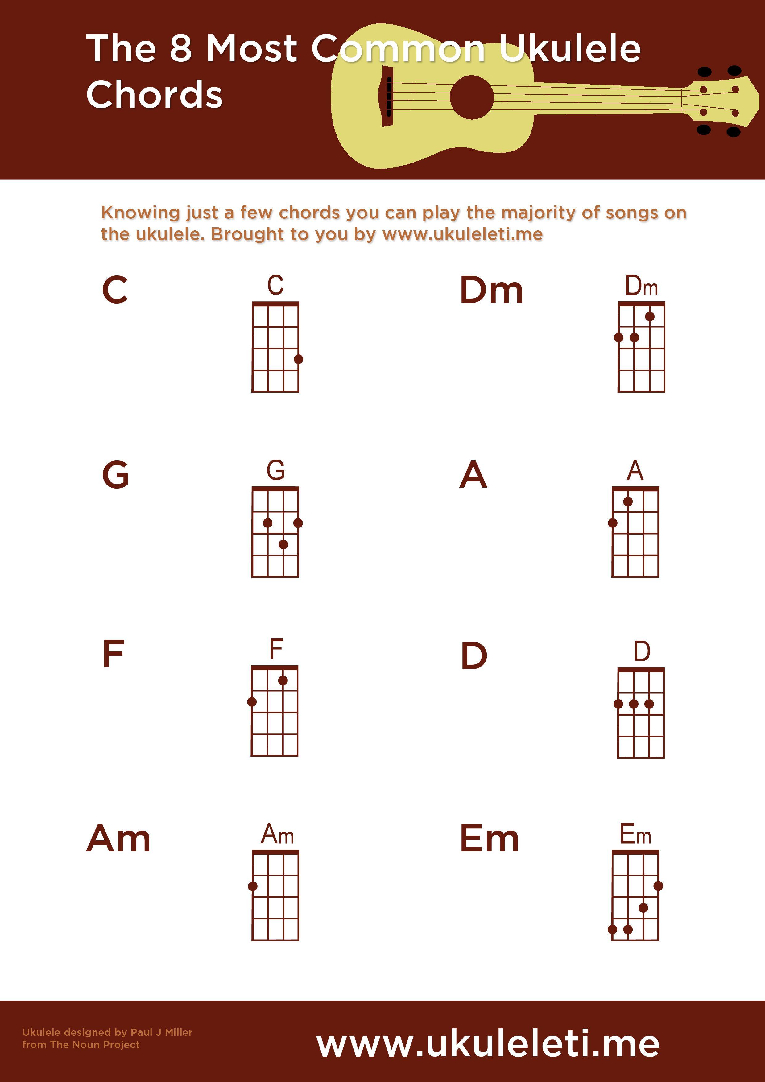 The 8 Most Common Ukulele Chords