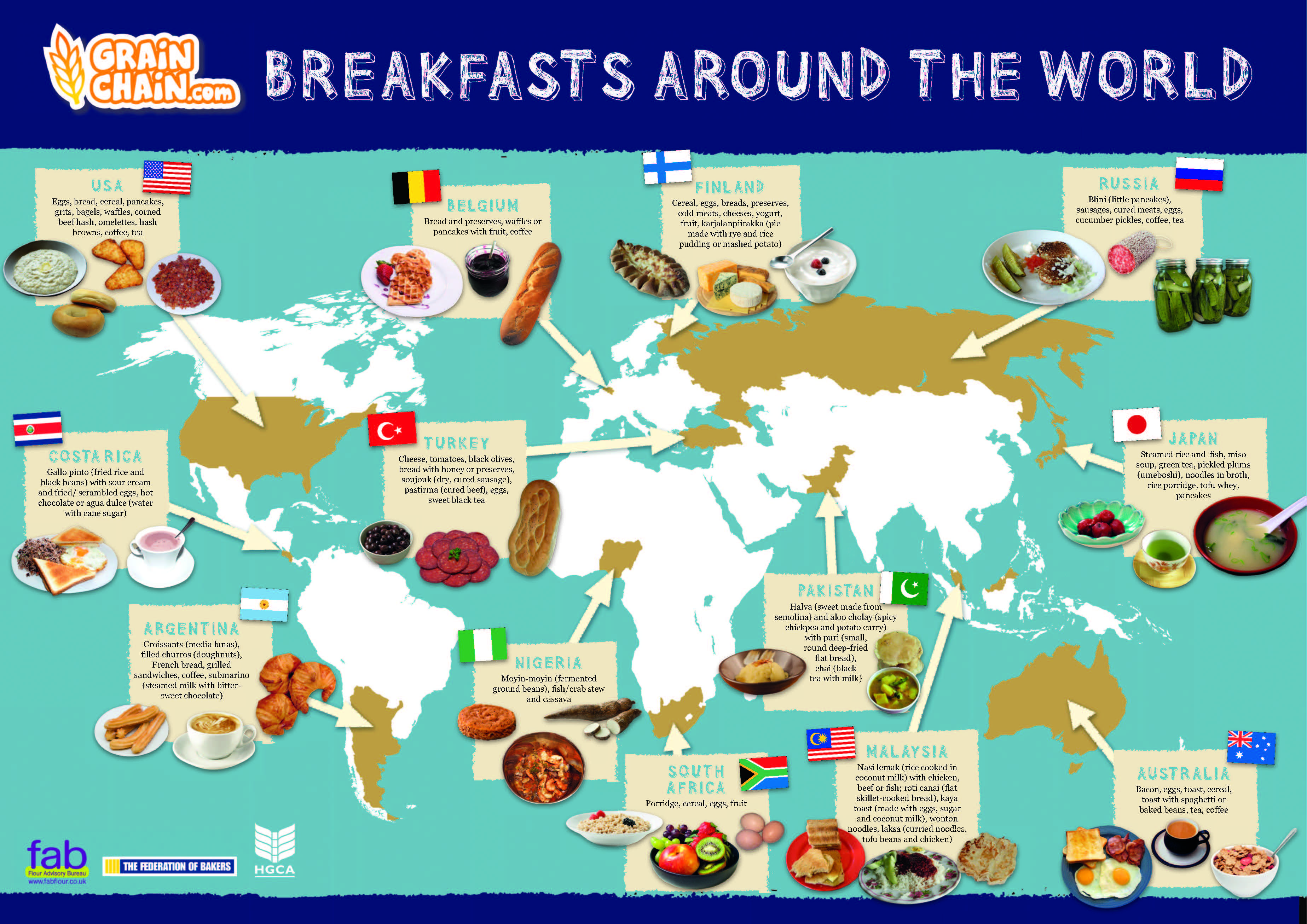 World Map Showing The Types Of Breakfasts Eaten In