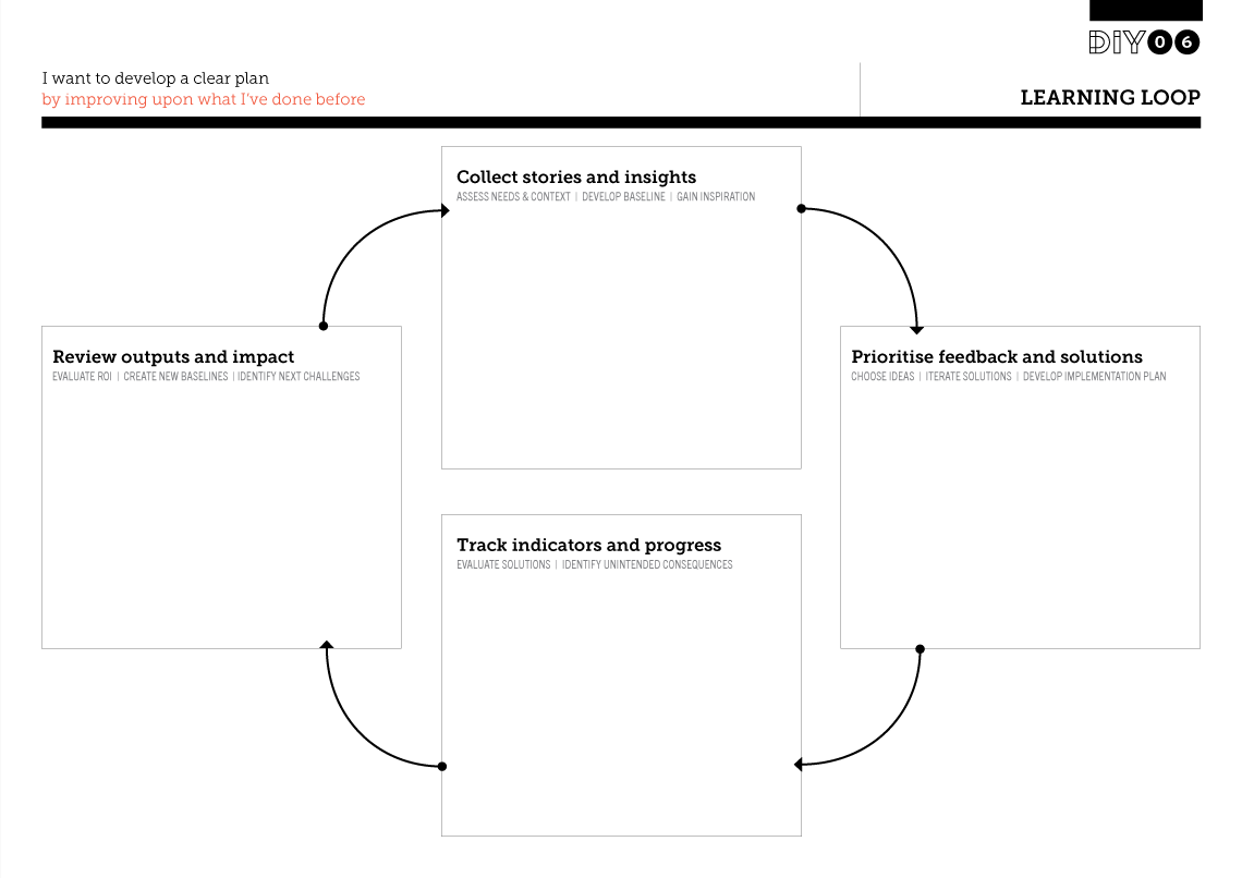 Tool Worksheet Image For Learning Loop