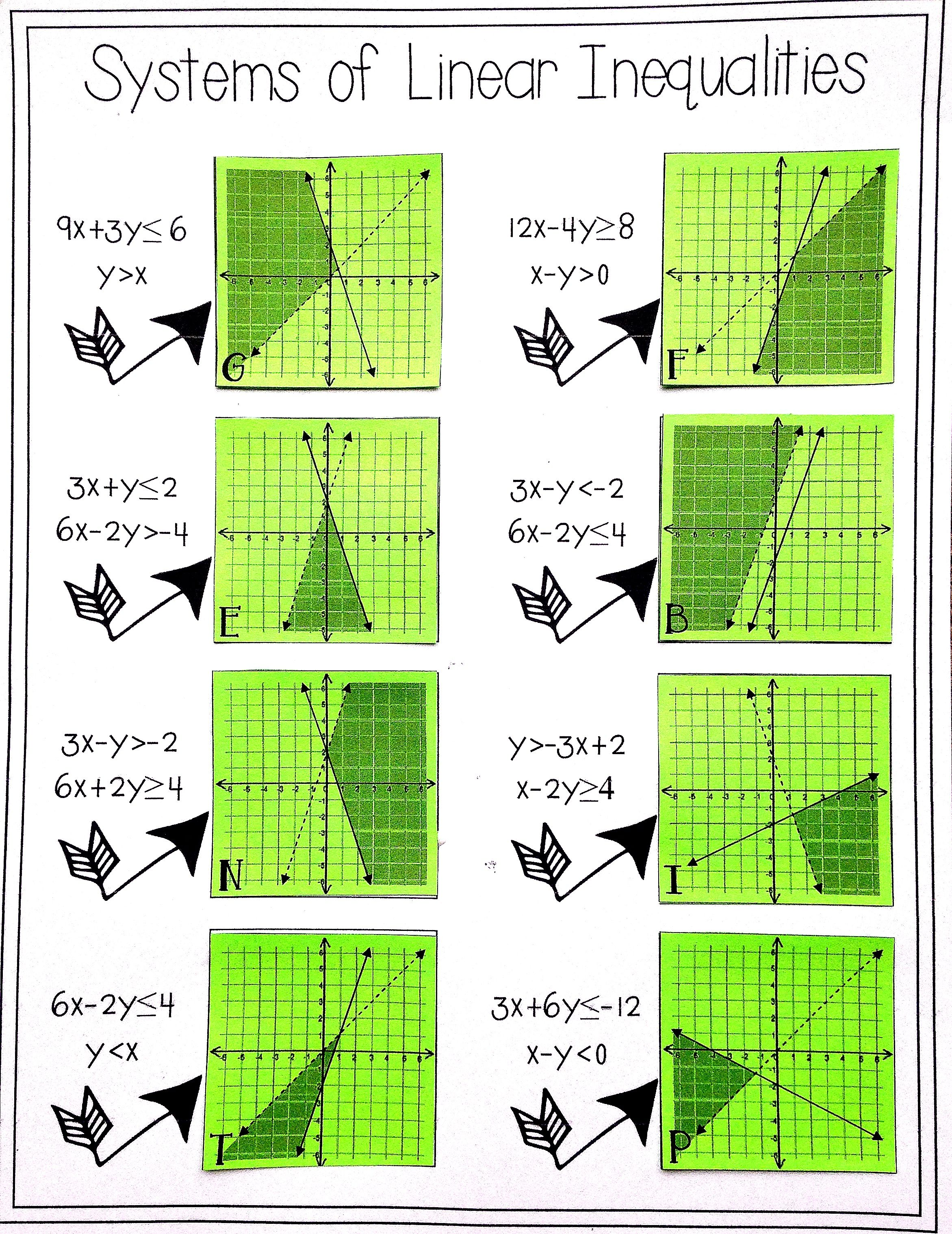 Systems Of Inequalities Matching Systems And Graphs
