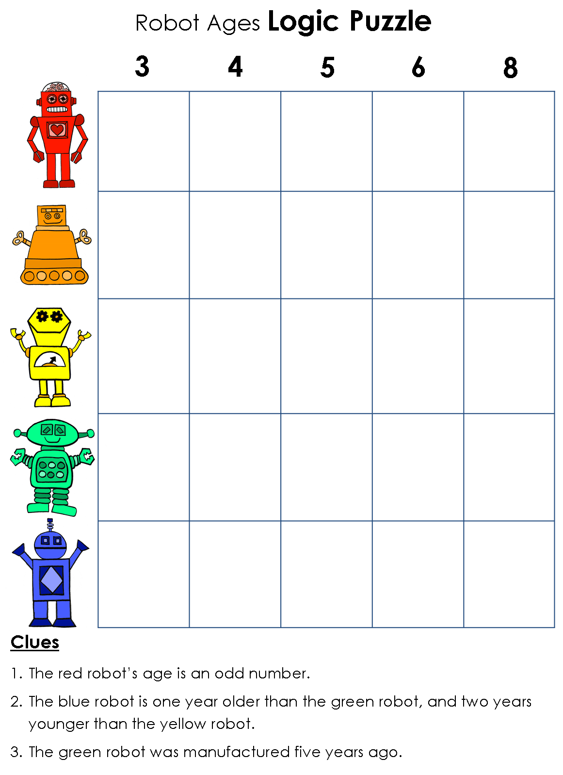 Hat Puzzle Logic Worksheet