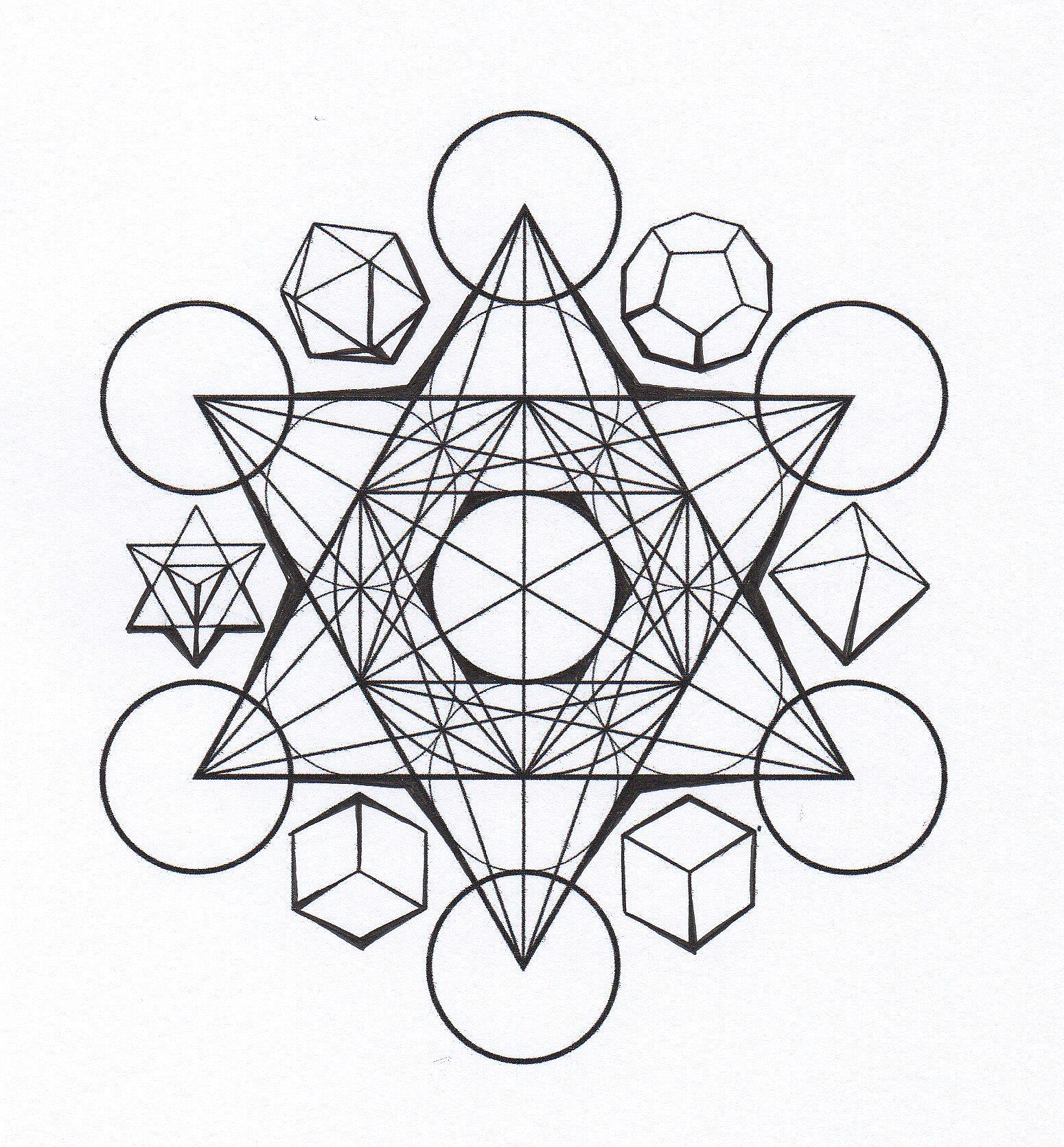 Symbolism The Platonic Solids