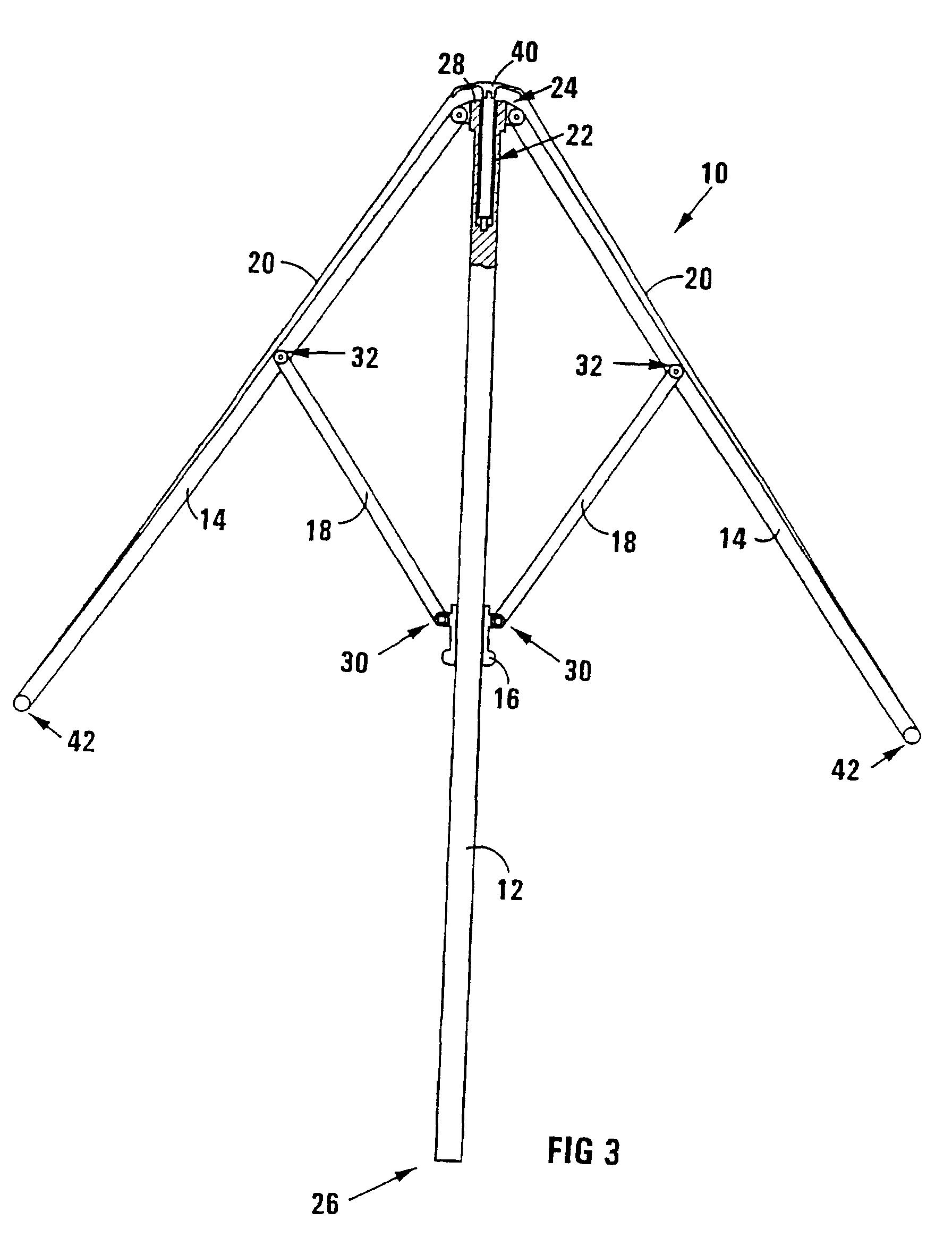 Umbrella Mechanism