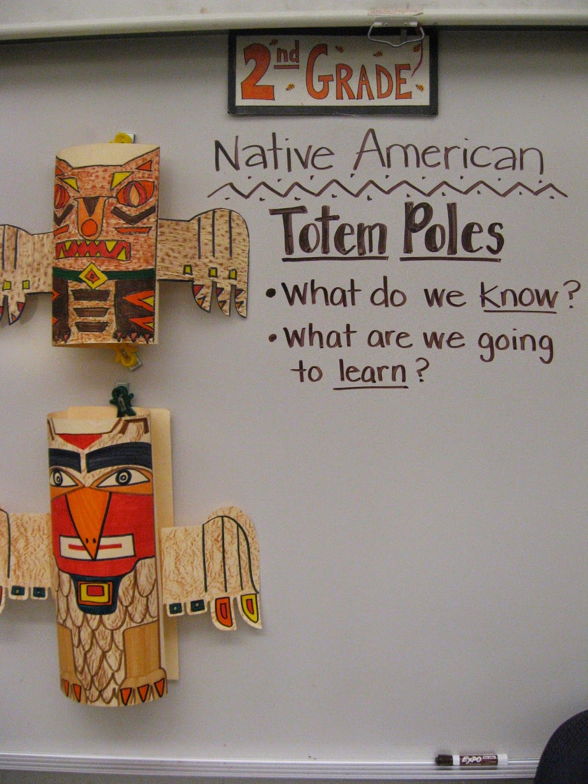 Jamestown Elementary Art Blog 2nd Grade Native American