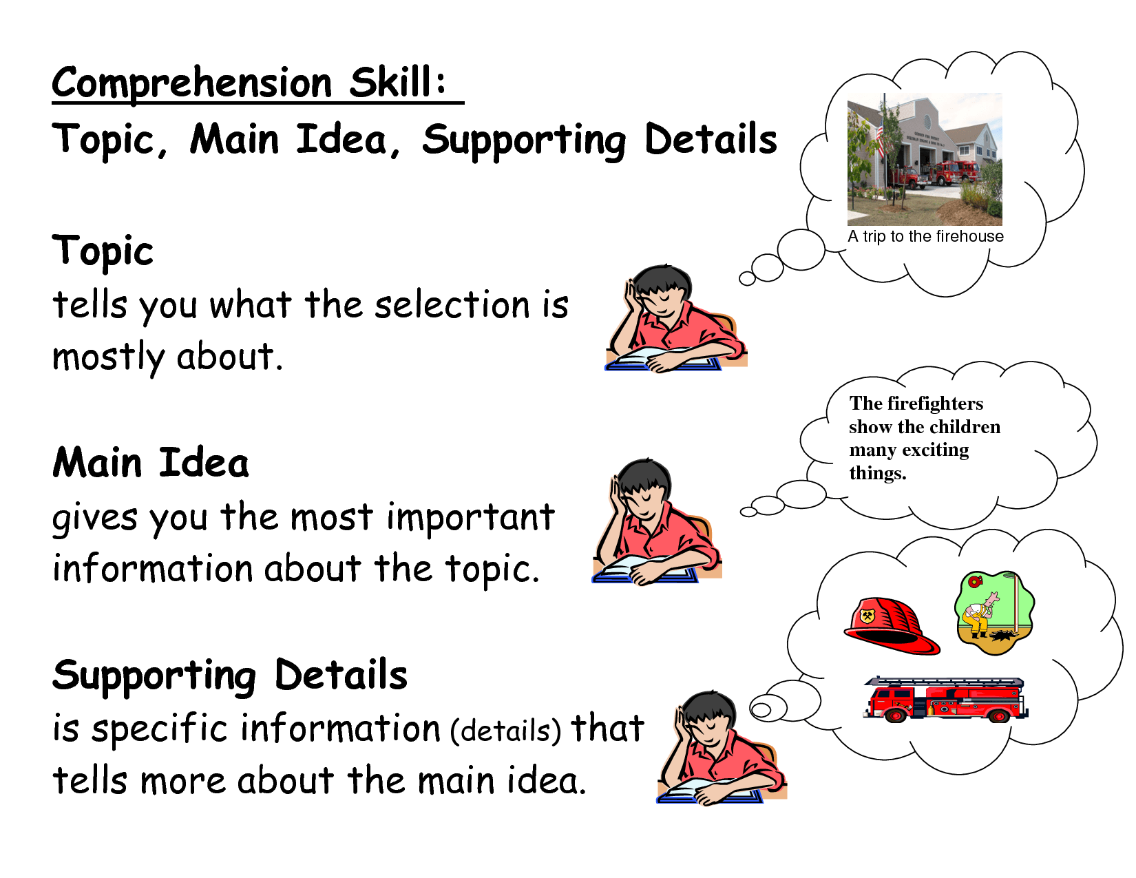 Difference Between Main Idea And Topic