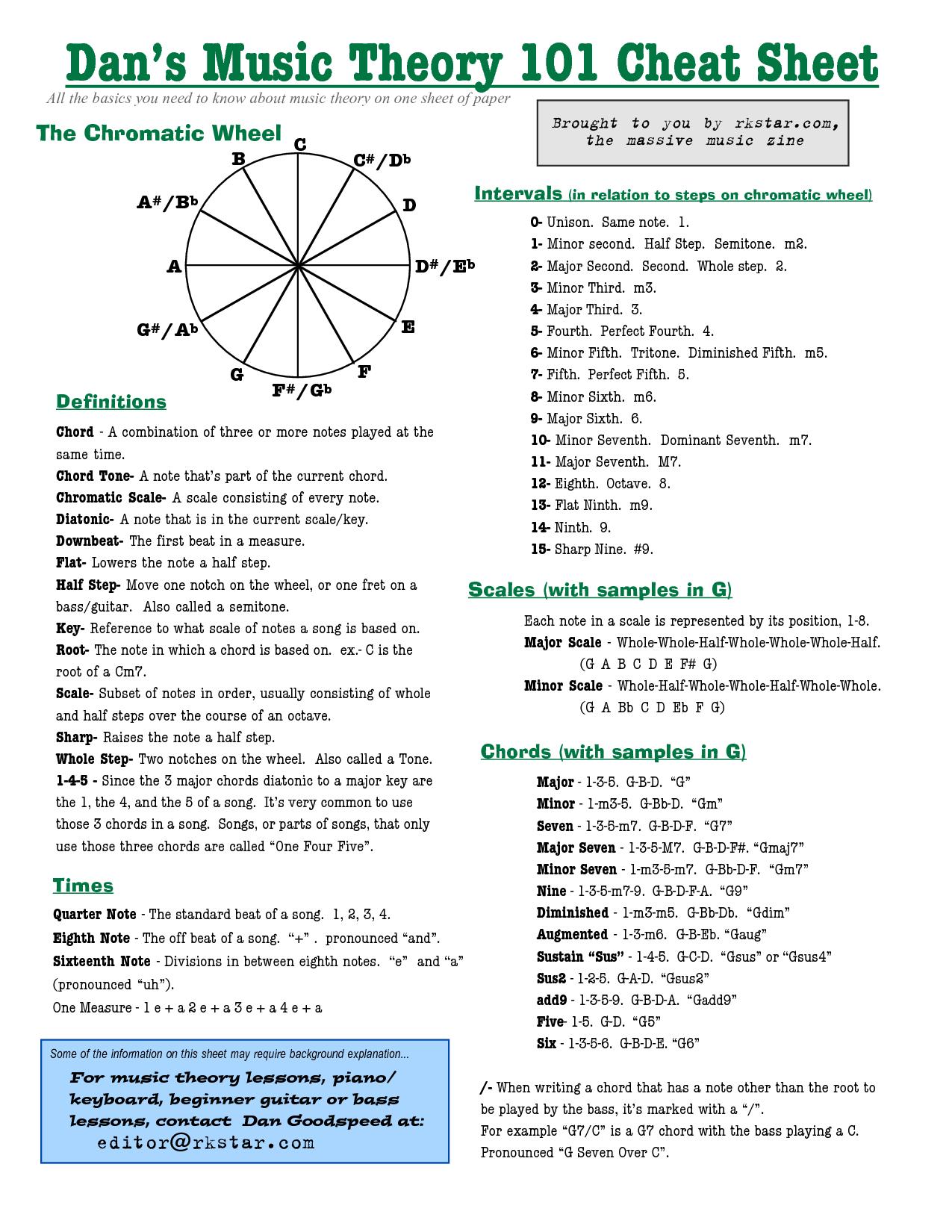Music Theory 101 Cheat Sheet