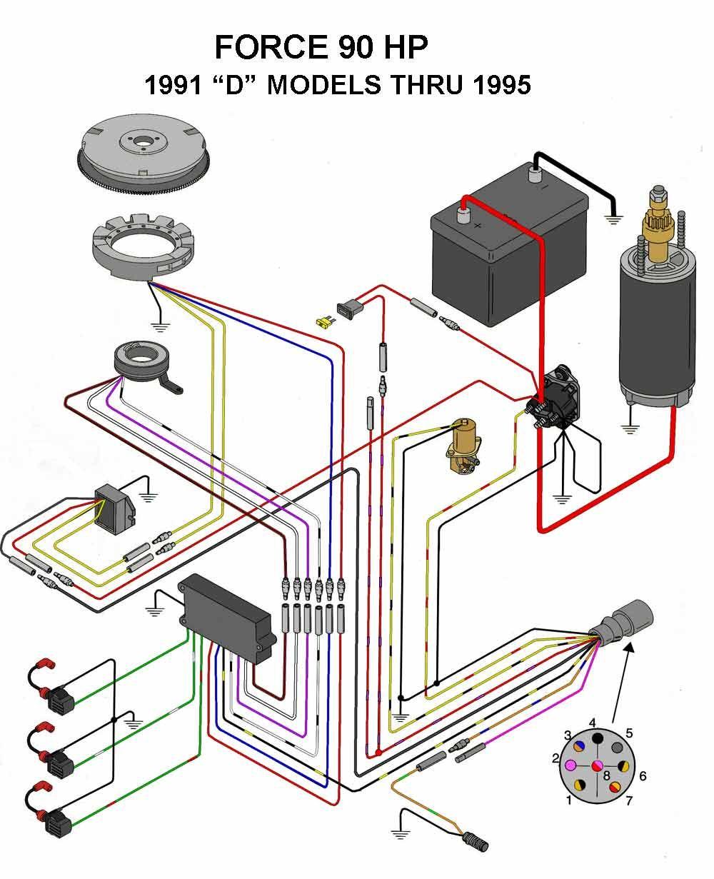 Wiring Engine Ignition System Schematic