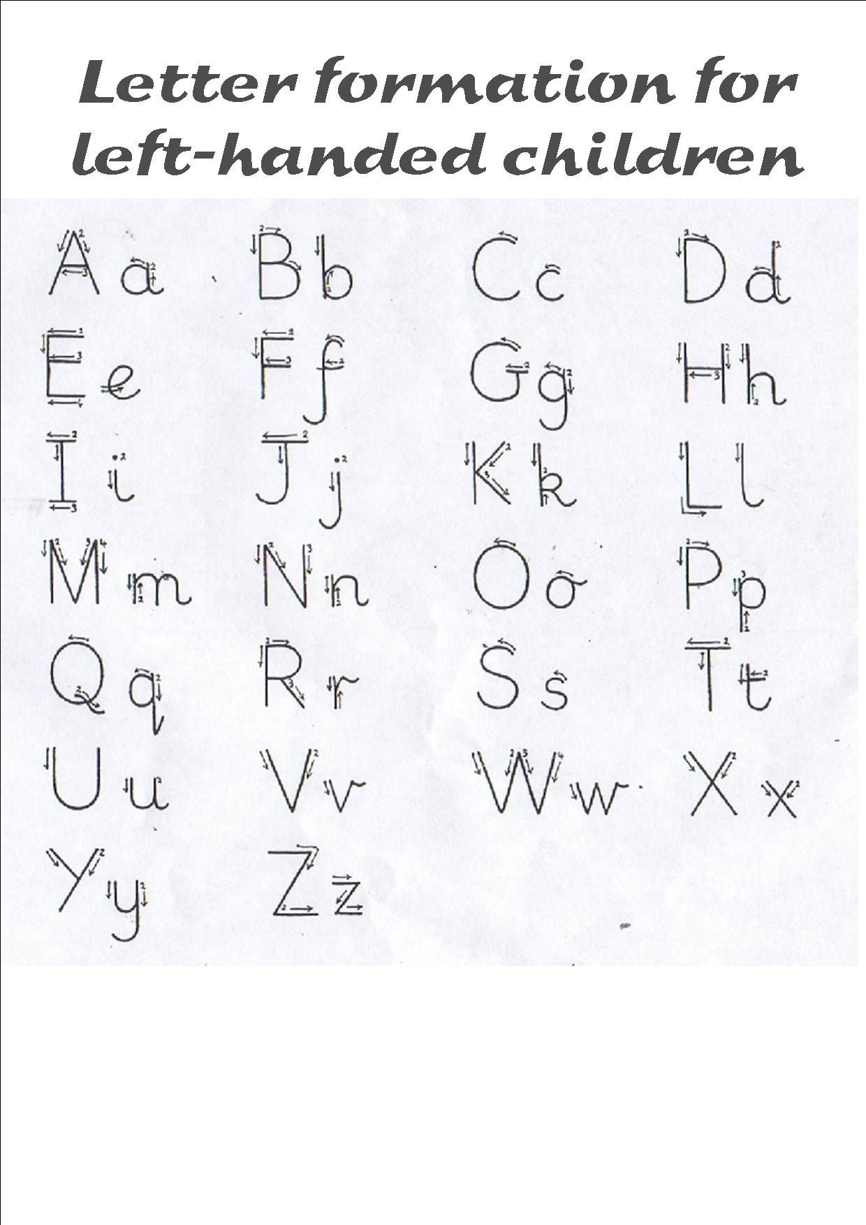 Letter Formation For Left Handed Children