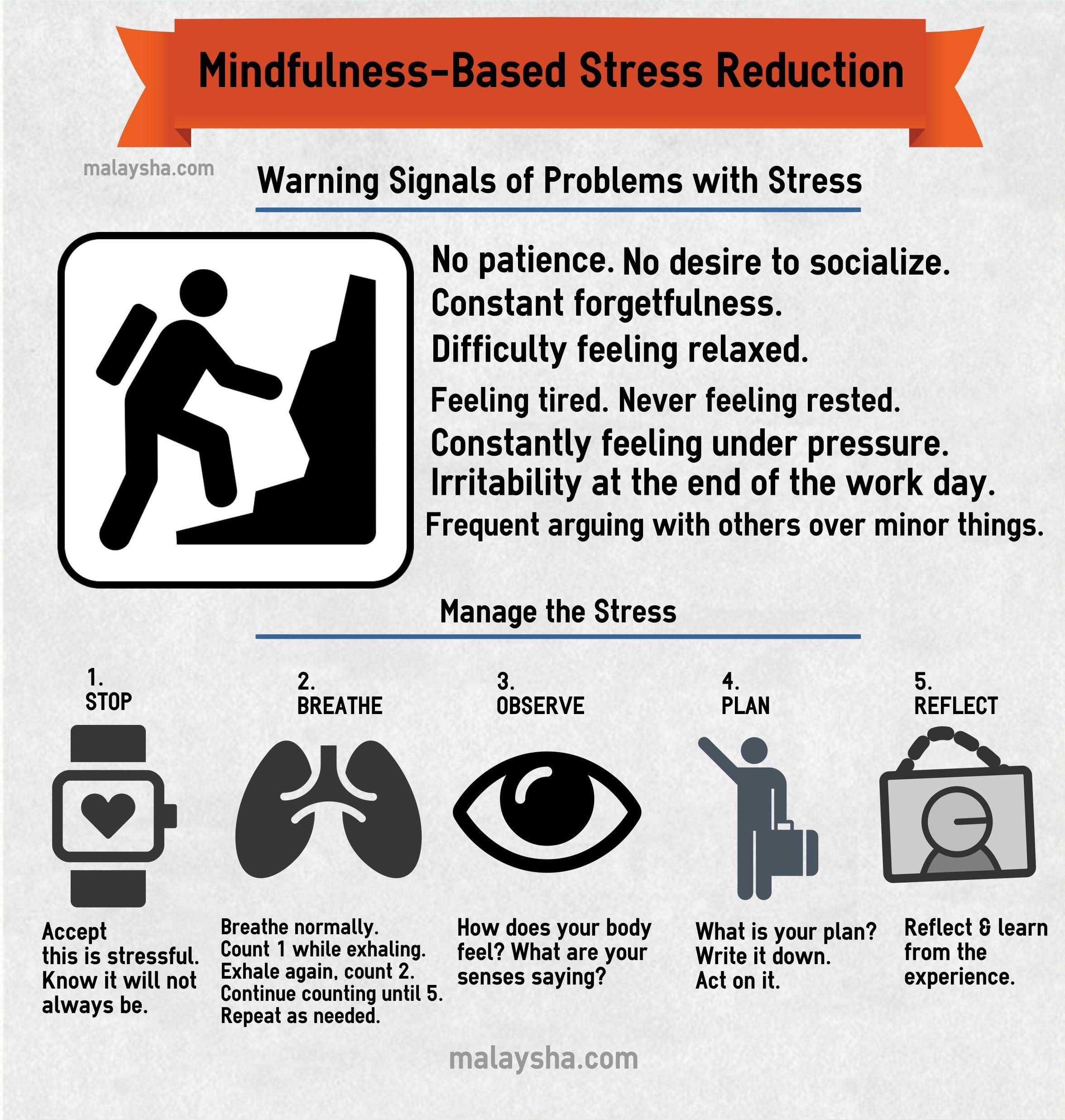 Mindfulness Based Stress Reduction Mindfulworld