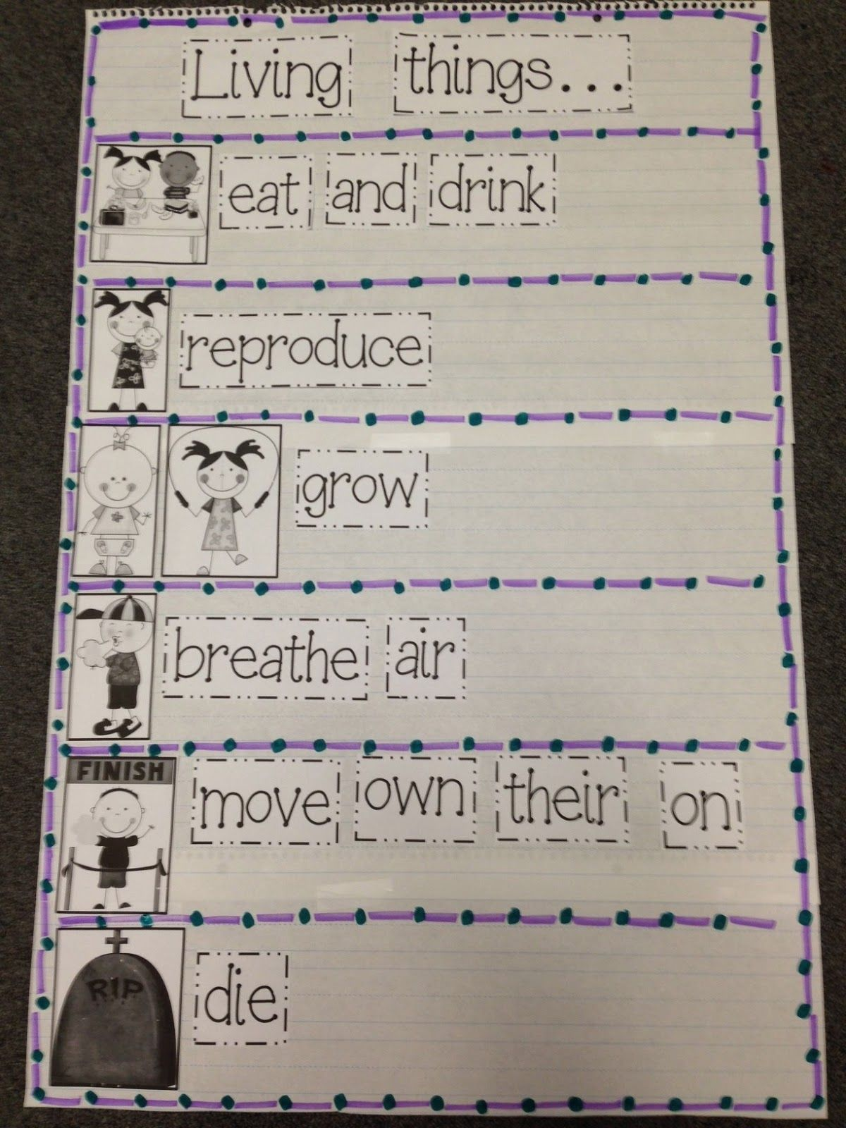 Chalk Talk A Kindergarten Blog Living And Non Living