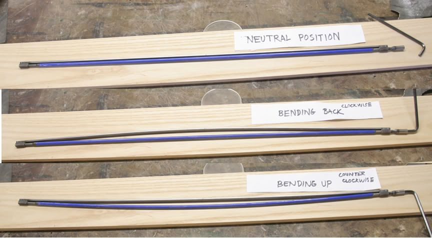 how to adjust truss rod without tool