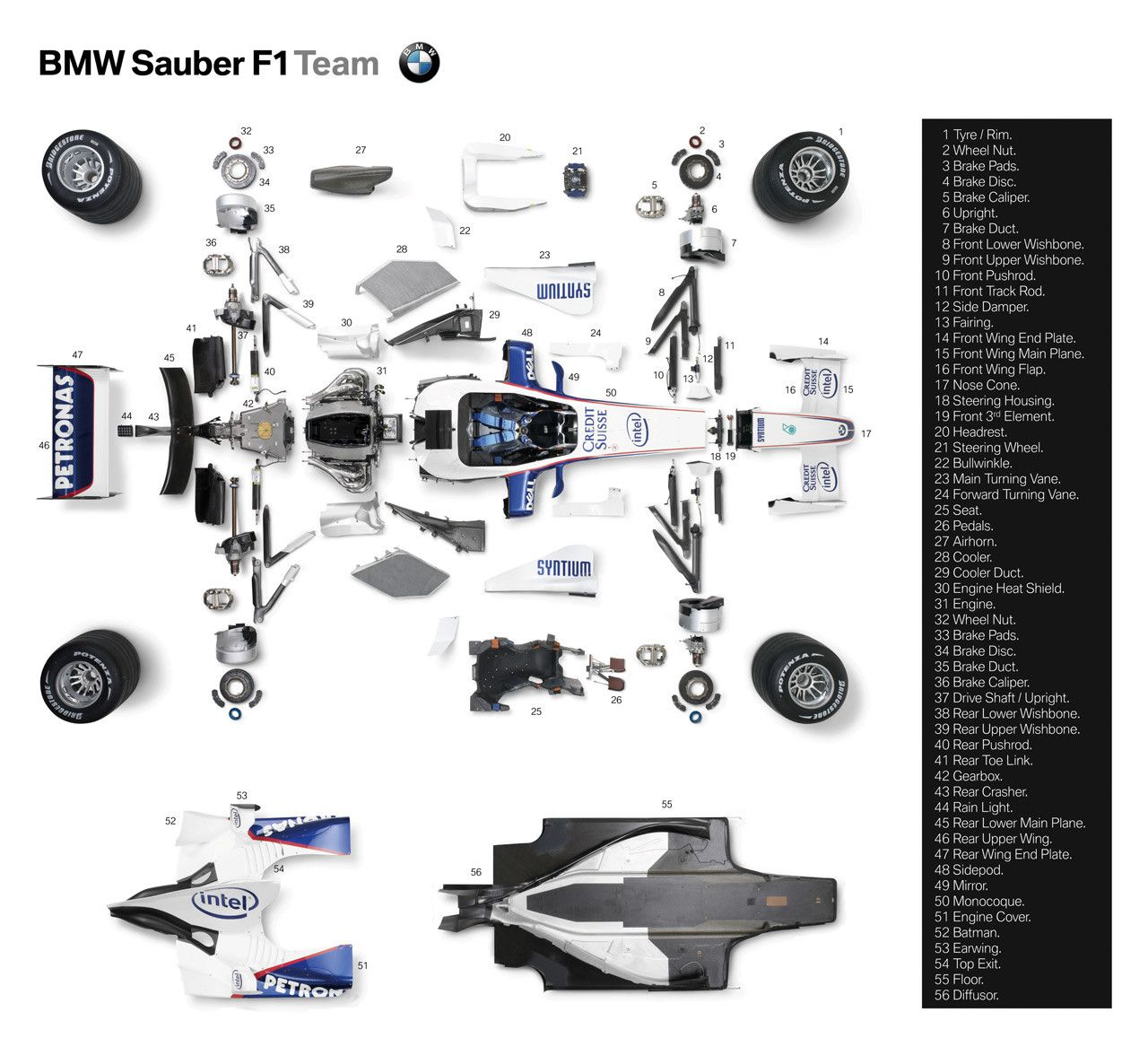 F1 Car Parts Guide