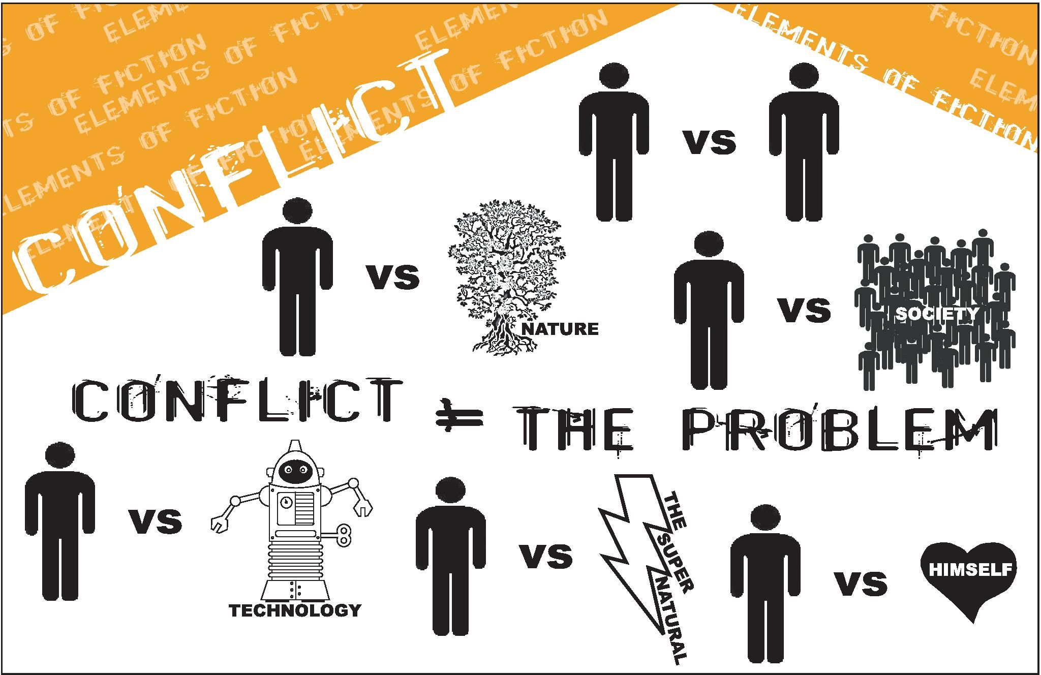 Conflict Poster