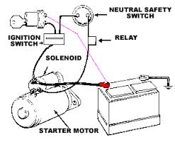 Image result for suzuki multicab electrical wiring diagram