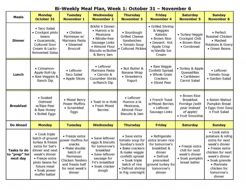 Bi Weekly Meal Plans That Are Healthy And Are Things My