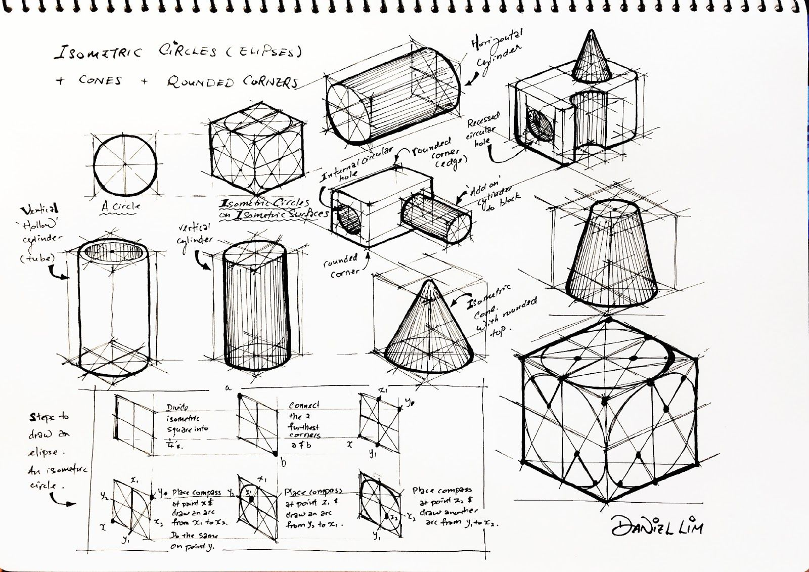 Design Journal Sos Drawing Basics