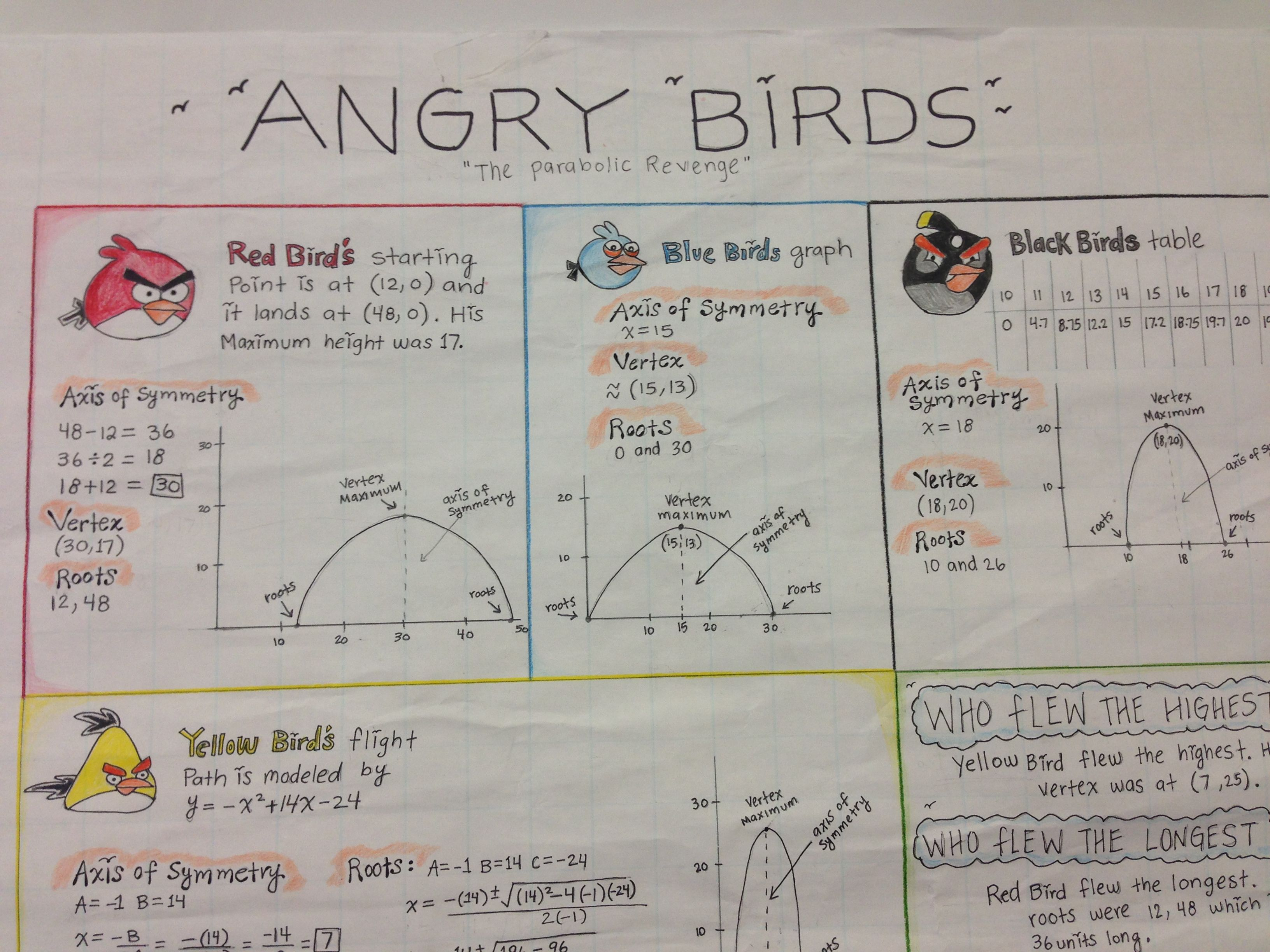 Angry Birds Quadratic Functions Project