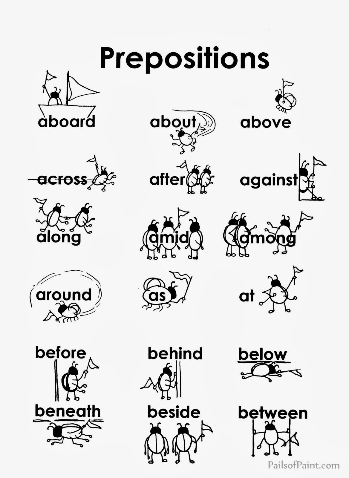 Educational Printable Preposition List