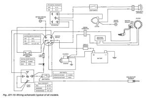 wiring diagrams for 757 john deere 25 hp kawasaki diagram
