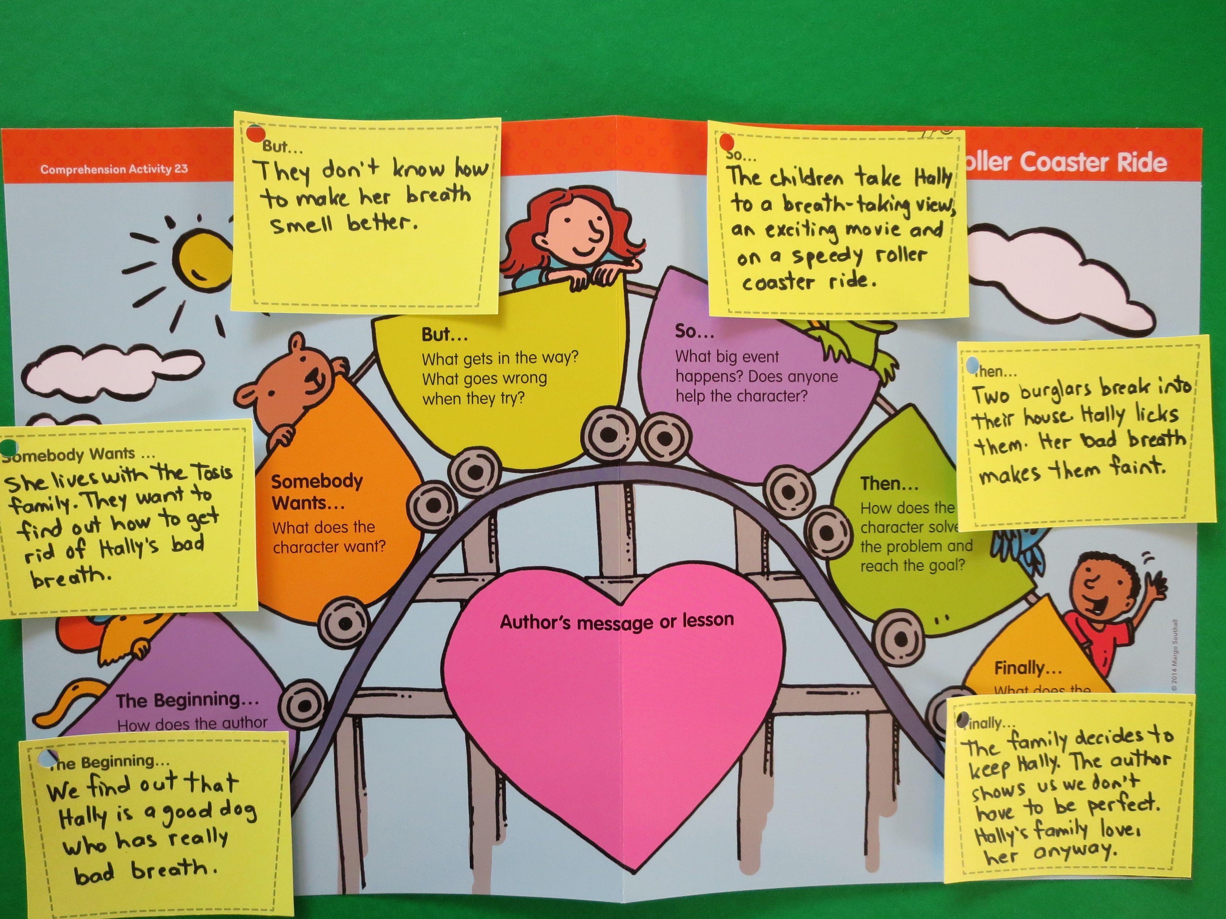 Provide A Roller Coaster Graphic Organizer To Support Students Understanding Of Plot Structure
