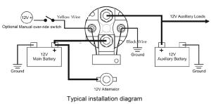 12v Smart Battery Isolator 150 Amps : $75 Charge RV