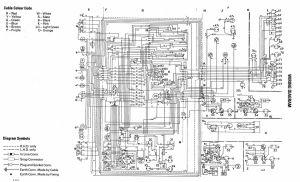 Electrical Wiring Diagram Of Volkswagen Golf Mk1 | Projekt