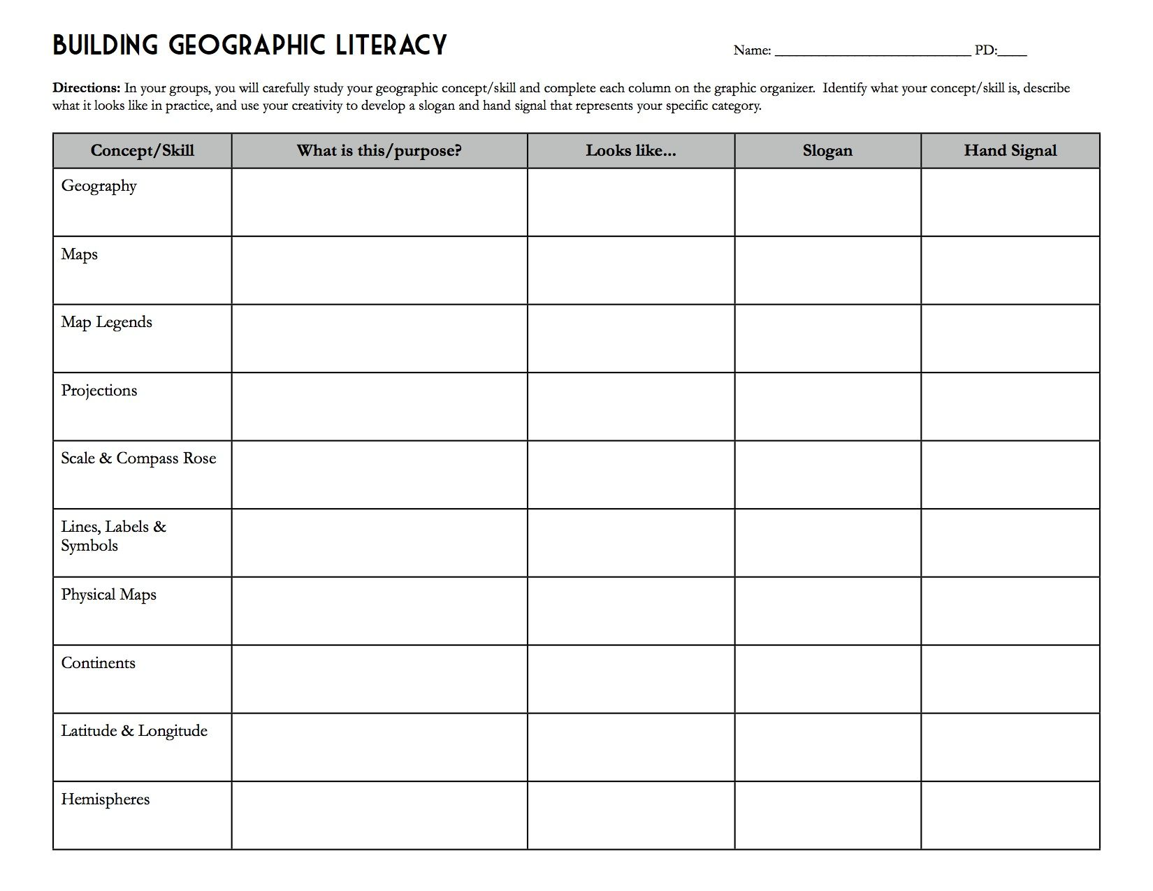 Career Literacy Worksheet