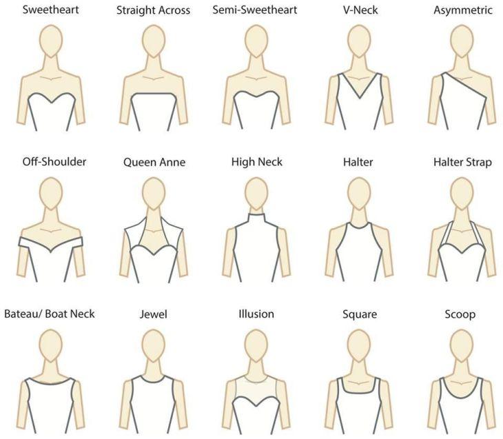 Decode the Wedding Dress Necklines Wedding dress necklines Dress