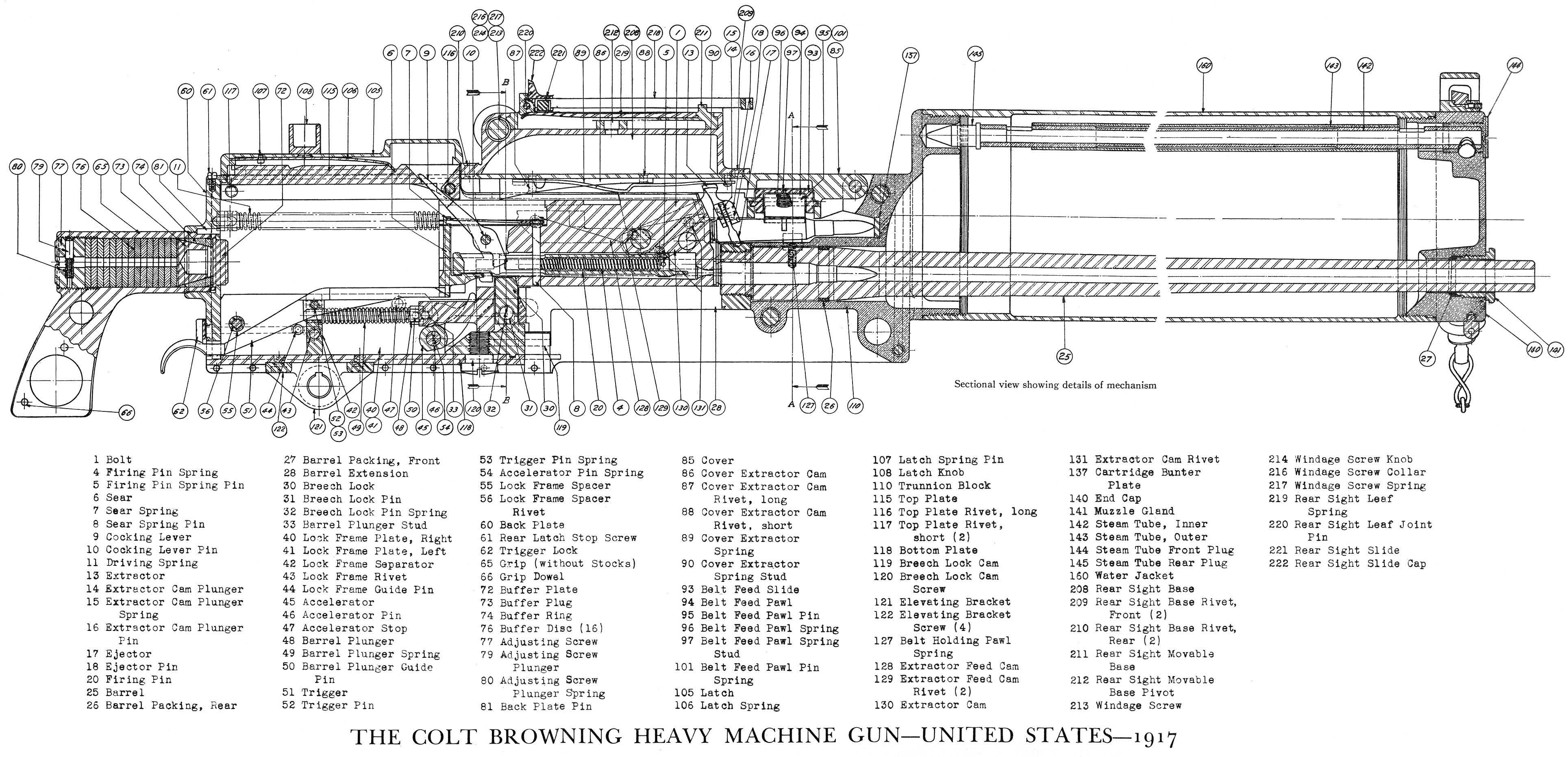 Browning Reel Schematics