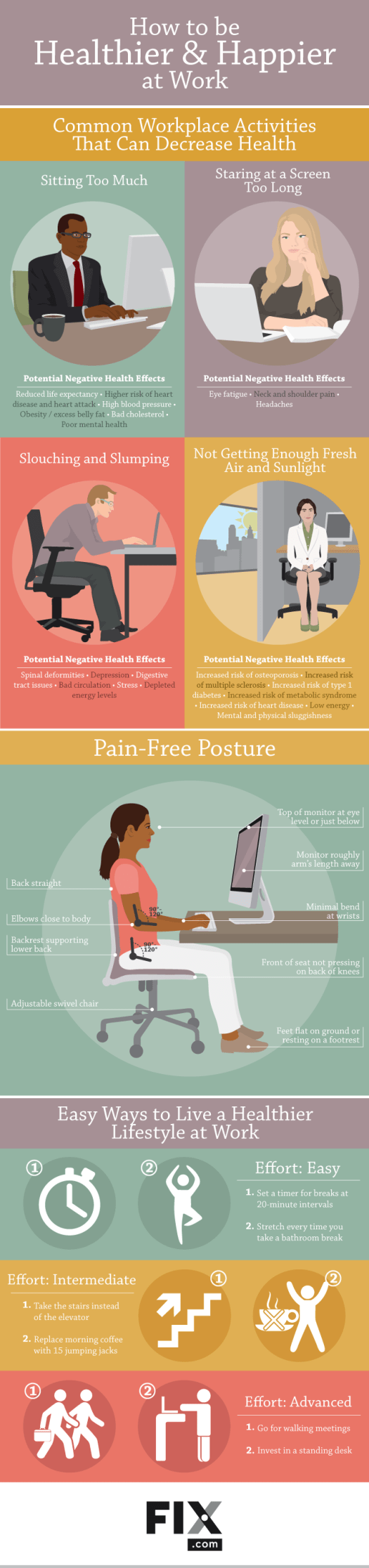 How to be Healthier and Happier at Work #Infographic