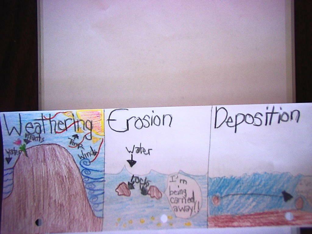 Weathering Deposition Erosion Foldable