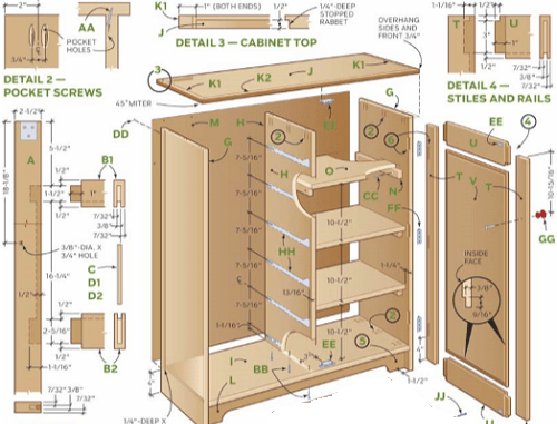 Plans To Build Cabinets Pdf The Leading Guide On How